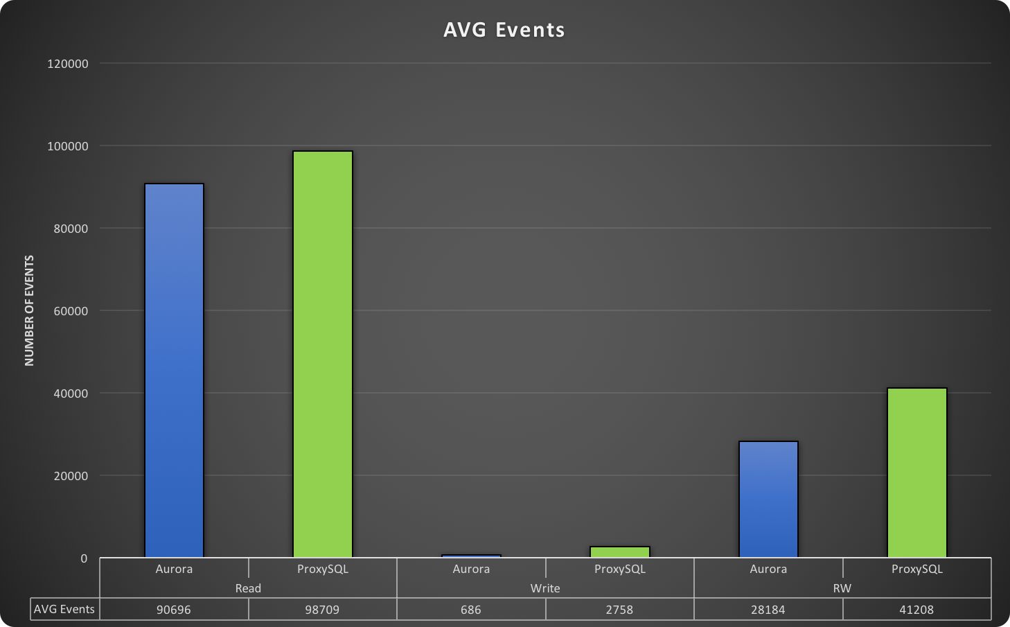 app_evnts_summary