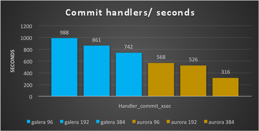 stress_ingest_handlers_count