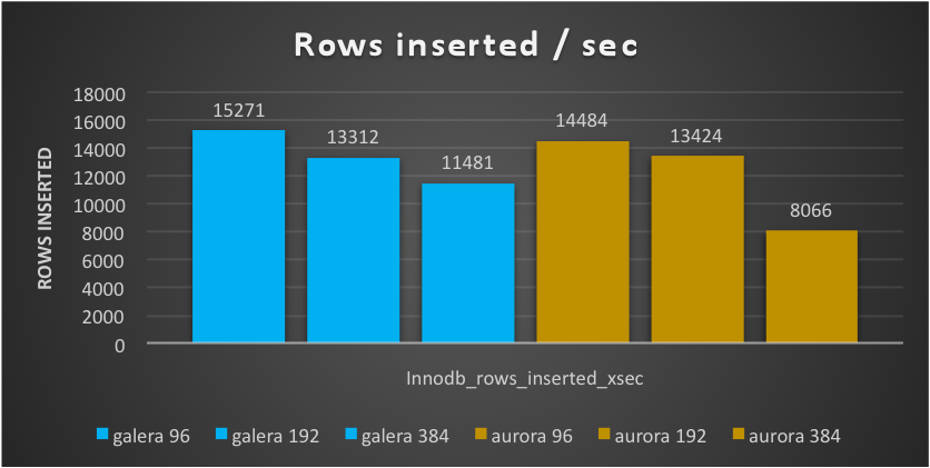 stress_ingest_rows_count