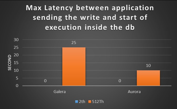 ha_latency_new