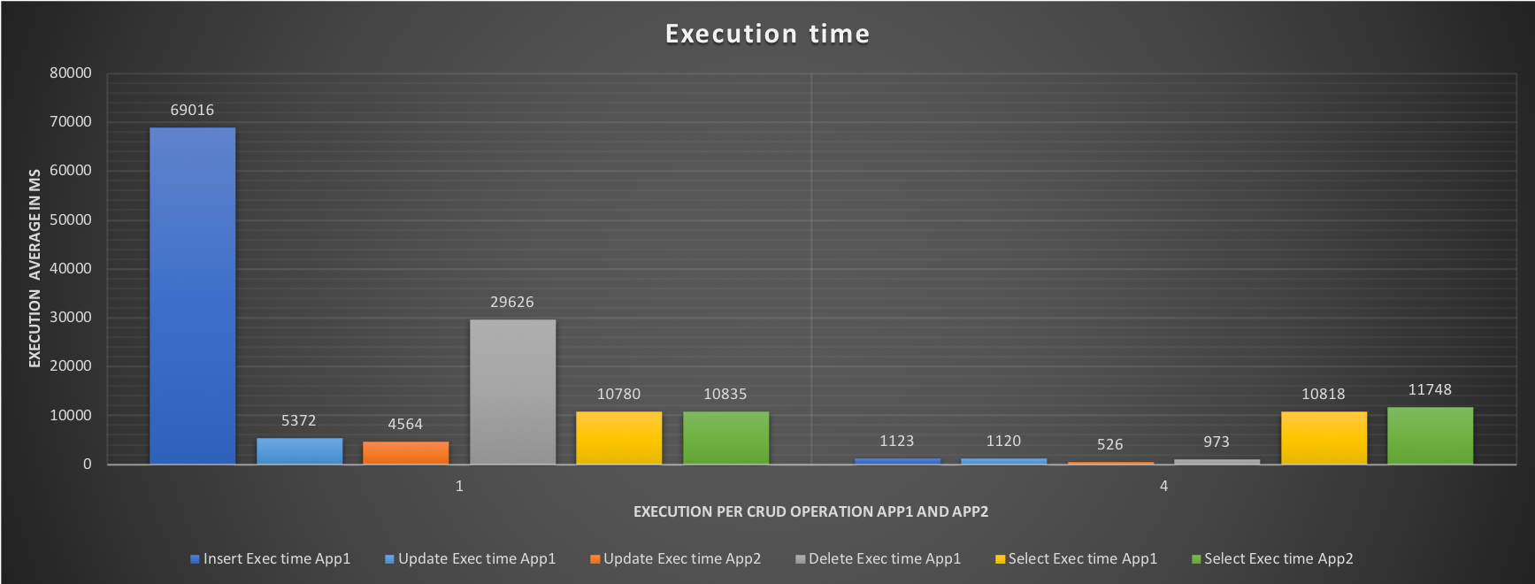 execution_time